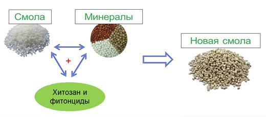 dt-paket-aero-hitozan-min