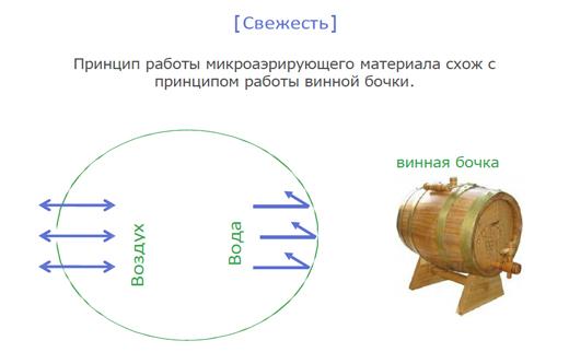 dt-paket-aero-hitozan-sv